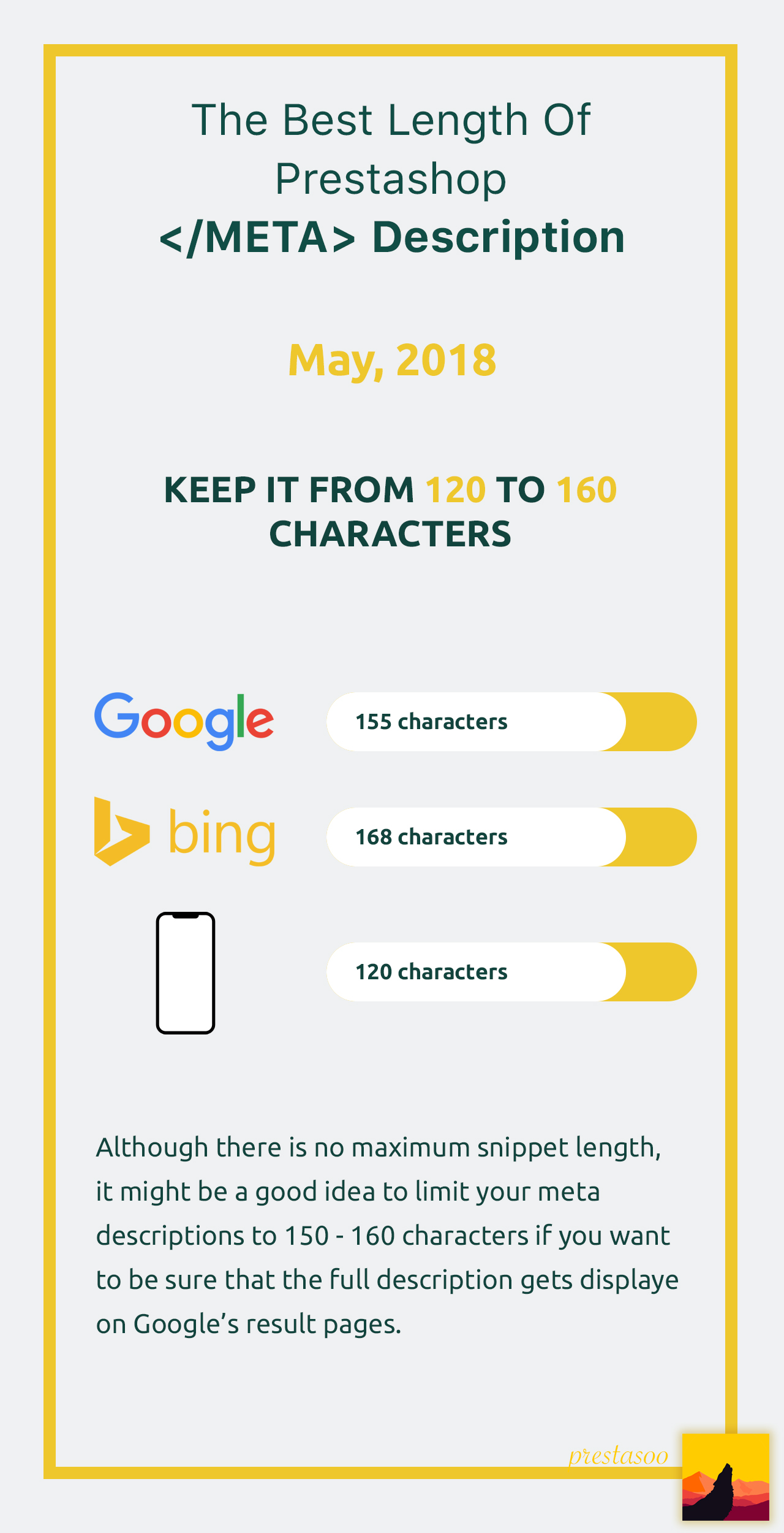 Prestashop meta description - Infographic